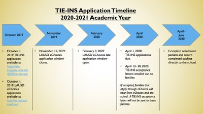 Application Timeline for 2020-21 Academic Year